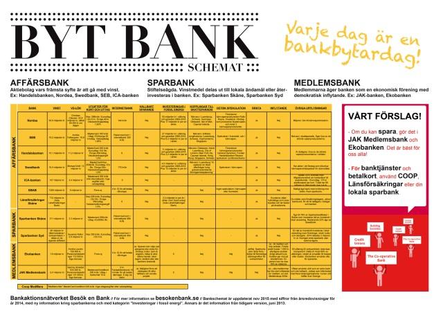 Byt_bank_schemat_2015-11-20