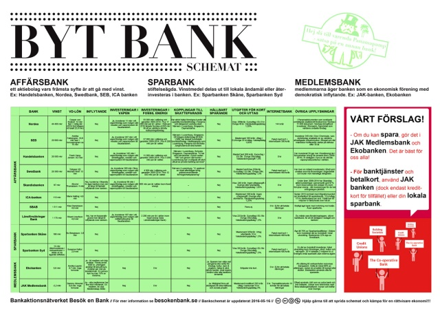 Byt_bank_schemat_2016_1240x877